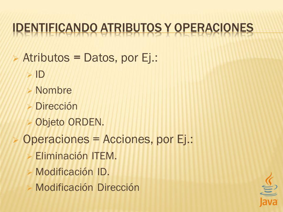 Atributos = Datos, por Ej.: ID Nombre Dirección Objeto ORDEN.