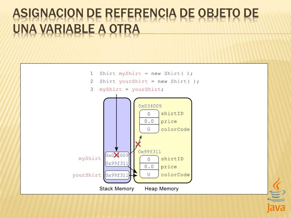 Creando el Objeto STRING con la palabra clave new: myName = new String(Fred Smith); Creando el Objeto STRING sin la palabra clave new: String myName = Fred Smith;