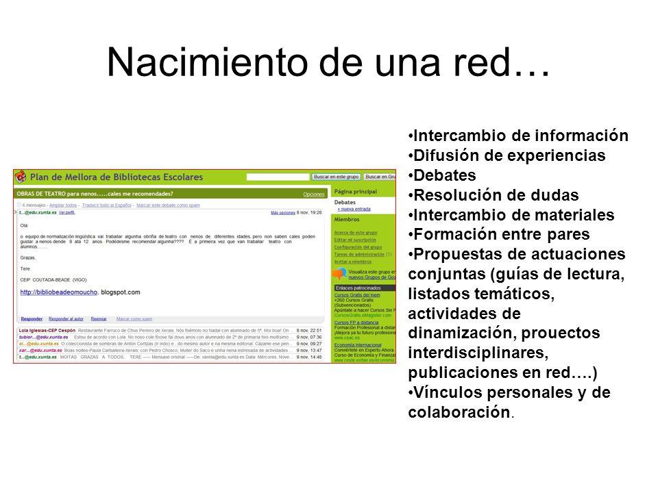 Recursos y difusión de experiencias y materiales http://www.edu.xunta.es/biblioteca/blog Acceso a más de 200 clubs de bibliotecas escolares