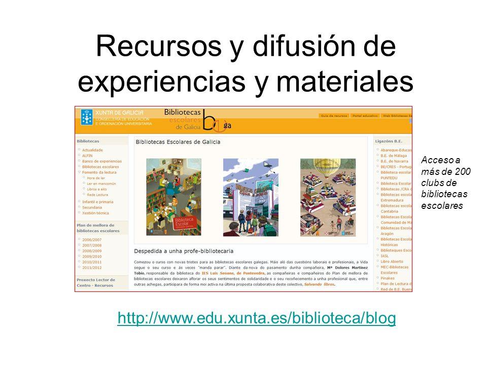 Sitios web de apoyo a Hora de ler – Clubs de lectura http://redelectura.blogspot.com http://librosaeito.blogspot.com http://lerenmancomun.blogspot.com Acceso a 97 blogs de clubs de lectura (09/11) Banco de libros