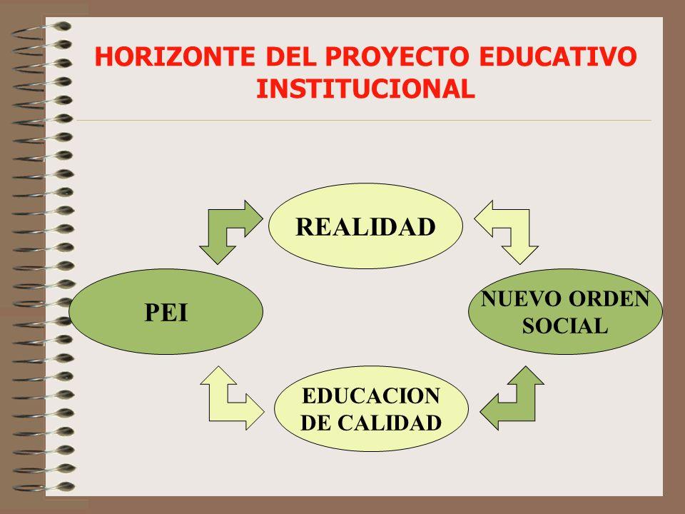 PROYECTO EDUCATIVO INSTITUCIONAL MARCO CONCEPTUAL CONSTRUCCION DE SENTIDO SABER SER, SABER HACER REALIDAD PROPIA FORTALEZAS NECESIDADES PROBLEMAS COMPONENTES: CONCEPTUAL ADMINISTRATIVOS PEDAGOGICOS COMUNITARIOS CONCERTACION PLANEACION PROYECTO DE DESARROLLO HUMANO, EDUCATIVO, CULTURAL E INSTITUCIONAL