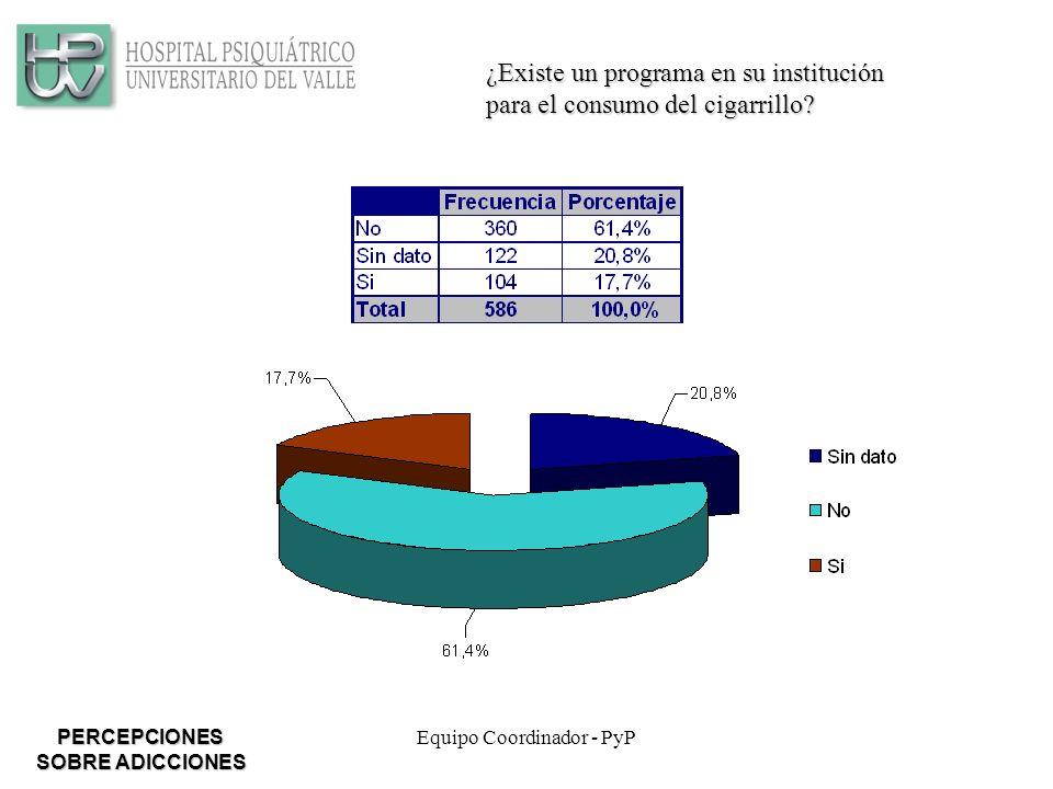 Equipo Coordinador - PyP ¿Existe un programa en su institución para el consumo del cigarrillo.