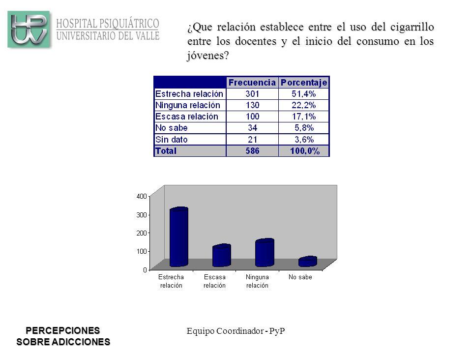 Equipo Coordinador - PyP ¿Que relación establece entre el uso del cigarrillo entre los docentes y el inicio del consumo en los jóvenes.