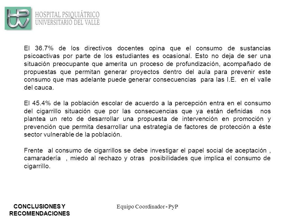 Equipo Coordinador - PyP El 36.7% de los directivos docentes opina que el consumo de sustancias psicoactivas por parte de los estudiantes es ocasional.