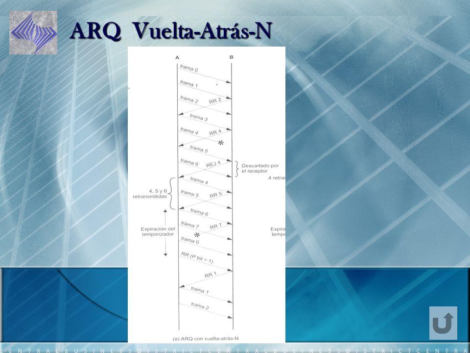 ARQ Vuelta-Atrás-N