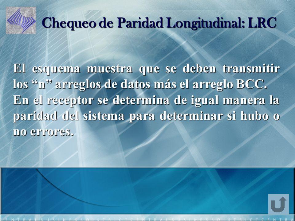 Chequeo de Paridad Longitudinal: LRC El esquema muestra que se deben transmitir los n arreglos de datos más el arreglo BCC.