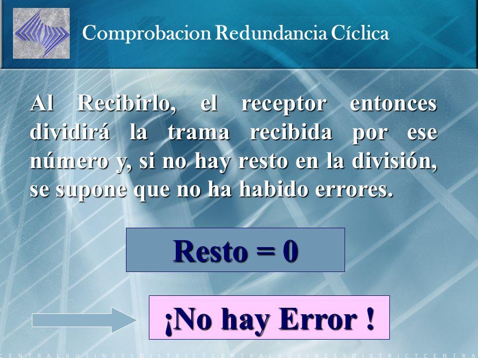Chequeo de Paridad Bidimensional: VRC/LRC Ejemplo: si se recibiera con un error: LRC (Par) HOLABits 00101B0 10100B1 00010B2 11110B3 00000B4 00000B5 01111B6 00110VRC (Par) Error Error de paridad Error de paridad