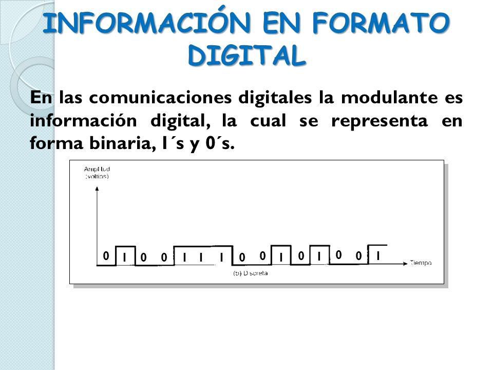 TIPOS DE CÓDIGOS Códigos de uso como son: BINARIO BINARIO GRAY GRAY BCD BCD ASCII ASCII
