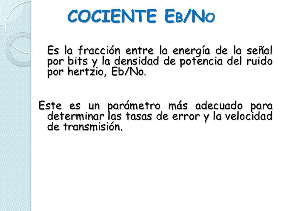 CÁLCULO DEL COCIENTE E B /N O Se puede determinar por: Donde: Eb=STb, S es la potencia de la señal y Tb es el tiempo necesario para enviar un bit.