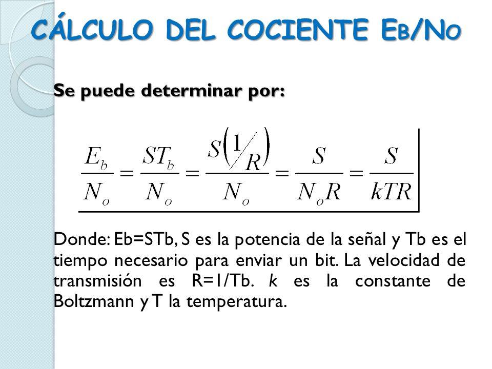 CÁLCULO DEL COCIENTE E B /N O Se puede expresar en dB: