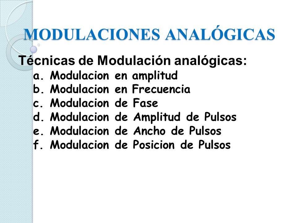 MODULACIONES DIGITALES Técnicas de Modulación Digitales: a.Modulacion por conmutación de amplitud b.Modulacion por conmutación de frecuencia c.Modulacion por conmutacion de fase d.Modulacion 4PSK, 8-PSK y 16_PSK e.Modulacion 8-QAM y 16_QAM