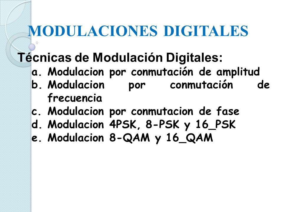 COMPARACIÓN ENTRE LAS MODULACIONES ANALÓGICAS Y DIGITALES Se pueden comparar los siguientes parámetros entre ellas: a.Naturaleza de la modulante y la portadora b.Facilidad de generación c.Ancho de banda d.Influencia del ruido