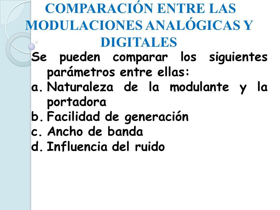 MODELO PARA LAS COMUNICACIONES DIGITALES Los sistemas de comunicaciones pueden ser representados por medio de un diagrama de bloques, el cual recibe el nombre de Modelo de los Sistemas de Comunicaciones.