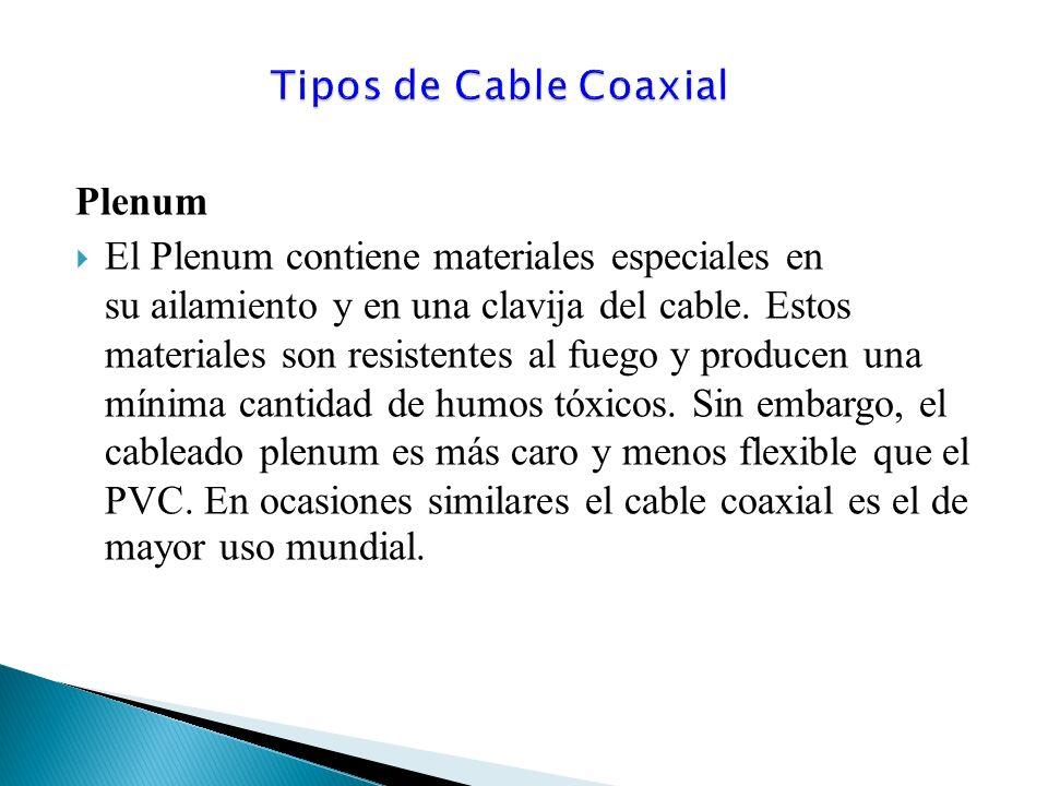 Plenum El Plenum contiene materiales especiales en su ailamiento y en una clavija del cable.