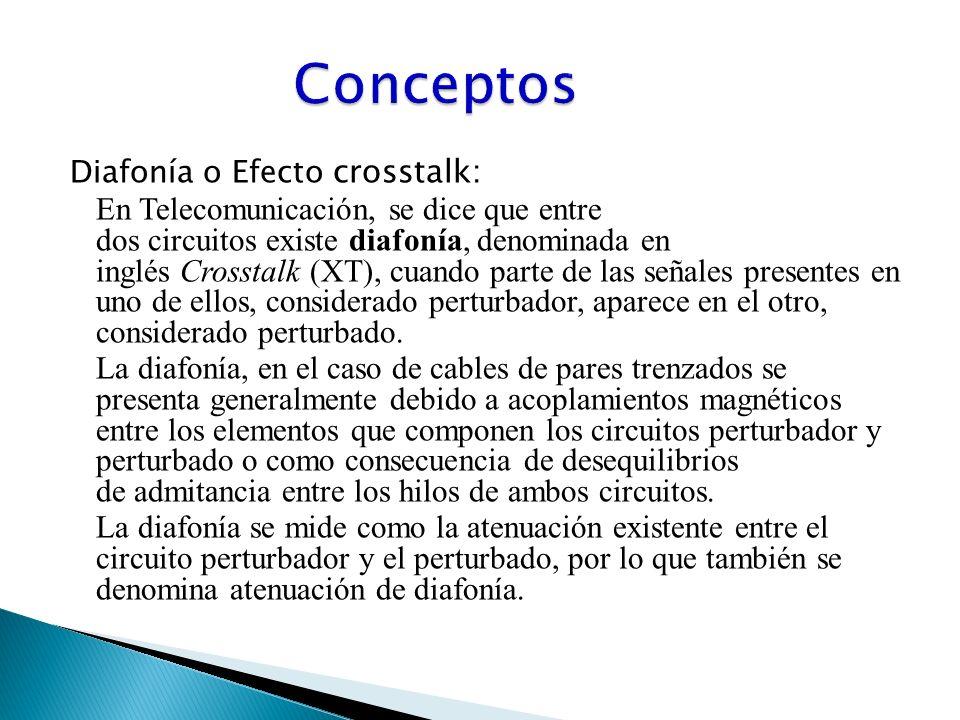 Diafonía o Efecto crosstalk: En Telecomunicación, se dice que entre dos circuitos existe diafonía, denominada en inglés Crosstalk (XT), cuando parte de las señales presentes en uno de ellos, considerado perturbador, aparece en el otro, considerado perturbado.