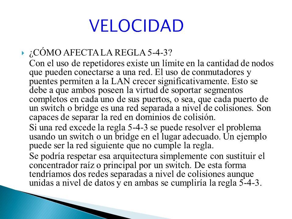 ¿CÓMO AFECTA LA REGLA 5-4-3.