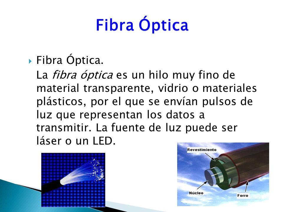 Fibra Óptica Fibra Óptica.