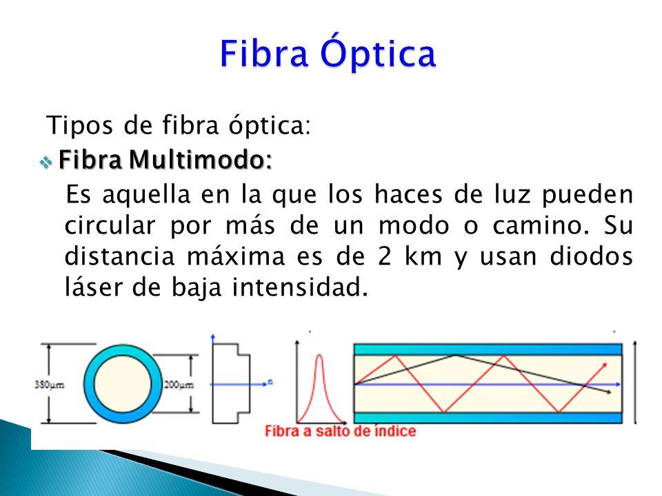 Tipos de fibra óptica: Fibra Multimodo: Fibra Multimodo: Es aquella en la que los haces de luz pueden circular por más de un modo o camino.