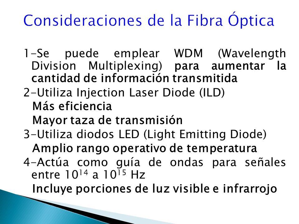 1-Se puede emplear WDM (Wavelength Division Multiplexing) para aumentar la cantidad de información transmitida 2-Utiliza Injection Laser Diode (ILD) Más eficiencia Mayor taza de transmisión 3-Utiliza diodos LED (Light Emitting Diode) Amplio rango operativo de temperatura 4-Actúa como guía de ondas para señales entre 10 14 a 10 15 Hz Incluye porciones de luz visible e infrarrojo