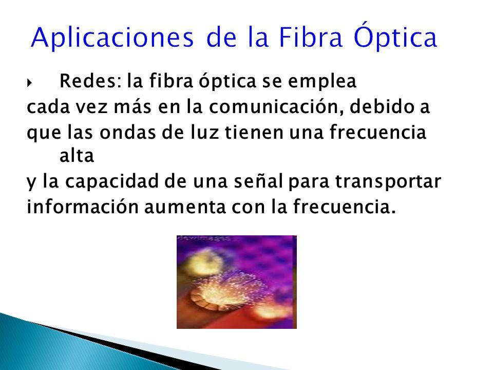 Redes: la fibra óptica se emplea cada vez más en la comunicación, debido a que las ondas de luz tienen una frecuencia alta y la capacidad de una señal para transportar información aumenta con la frecuencia.