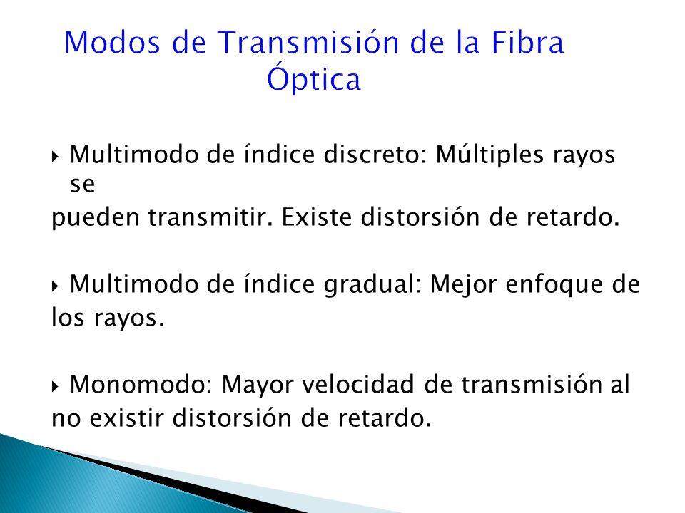 Multimodo de índice discreto: Múltiples rayos se pueden transmitir.