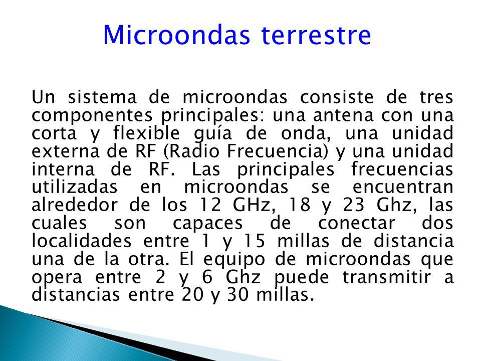 Microondas terrestre Un sistema de microondas consiste de tres componentes principales: una antena con una corta y flexible guía de onda, una unidad externa de RF (Radio Frecuencia) y una unidad interna de RF.