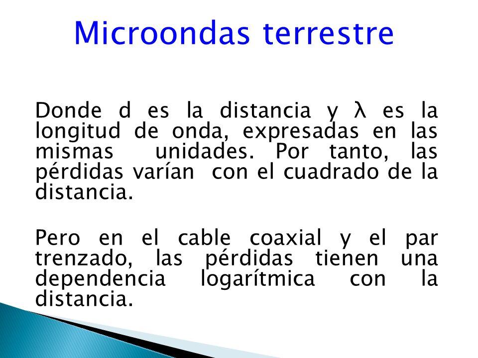 Microondas terrestre Donde d es la distancia y λ es la longitud de onda, expresadas en las mismas unidades.