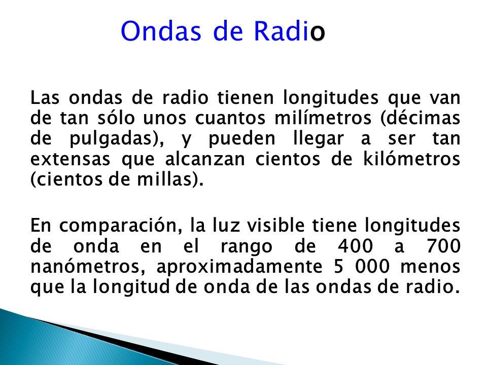 o Ondas de Radio Las ondas de radio tienen longitudes que van de tan sólo unos cuantos milímetros (décimas de pulgadas), y pueden llegar a ser tan extensas que alcanzan cientos de kilómetros (cientos de millas).