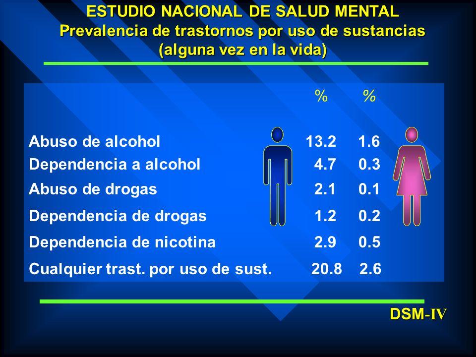 54.7% de los adultos ha utilizado alguna vez una droga ilícita ( 0.6) 54.7% de los adultos ha utilizado alguna vez una droga ilícita ( 0.6) 25.9% las