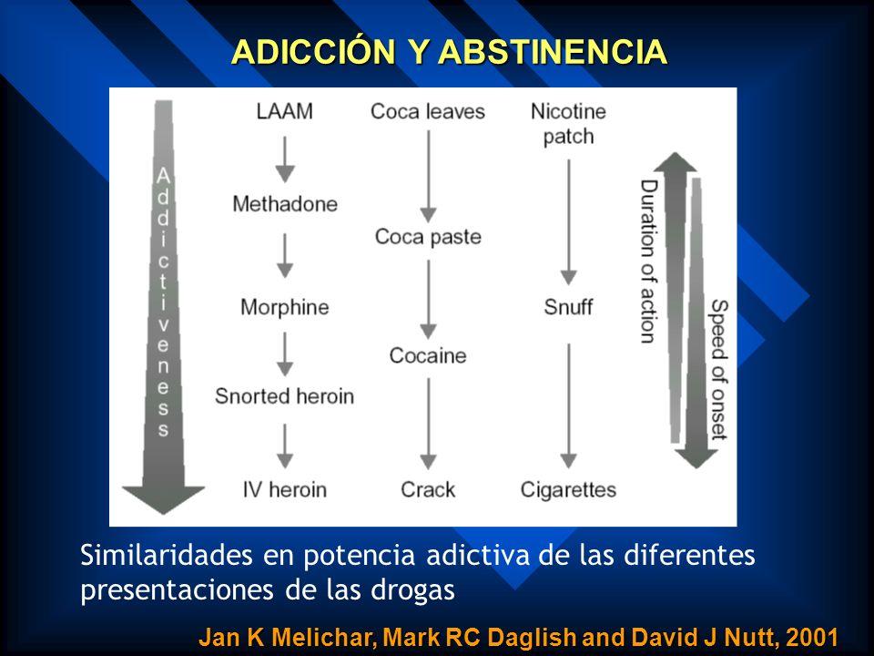 Sustratos neurobiológicos Para los Efectos Reforzadores Agudos de las Drogas de Abuso