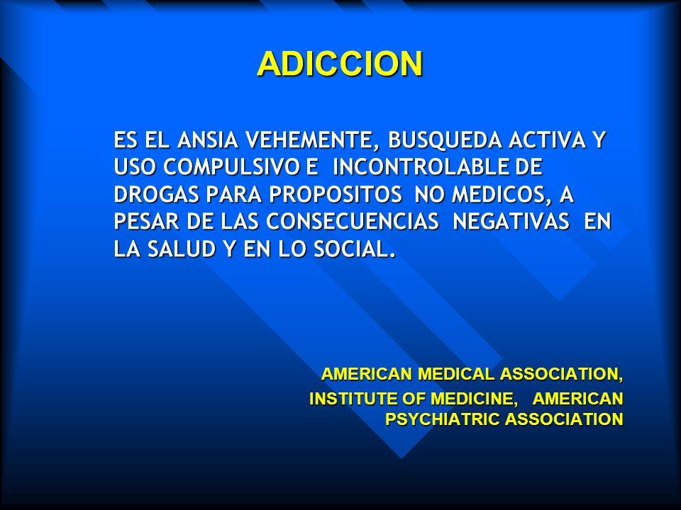 ADICCION ES EL ANSIA VEHEMENTE, BUSQUEDA ACTIVA Y USO COMPULSIVO E INCONTROLABLE DE DROGAS PARA PROPOSITOS NO MEDICOS, A PESAR DE LAS CONSECUENCIAS NEGATIVAS EN LA SALUD Y EN LO SOCIAL.