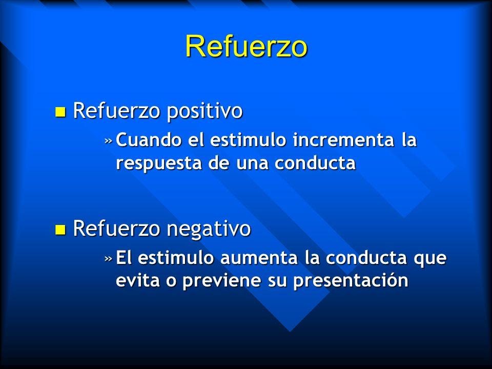 Refuerzo Refuerzo positivo Refuerzo positivo »Cuando el estimulo incrementa la respuesta de una conducta Refuerzo negativo Refuerzo negativo »El estimulo aumenta la conducta que evita o previene su presentación