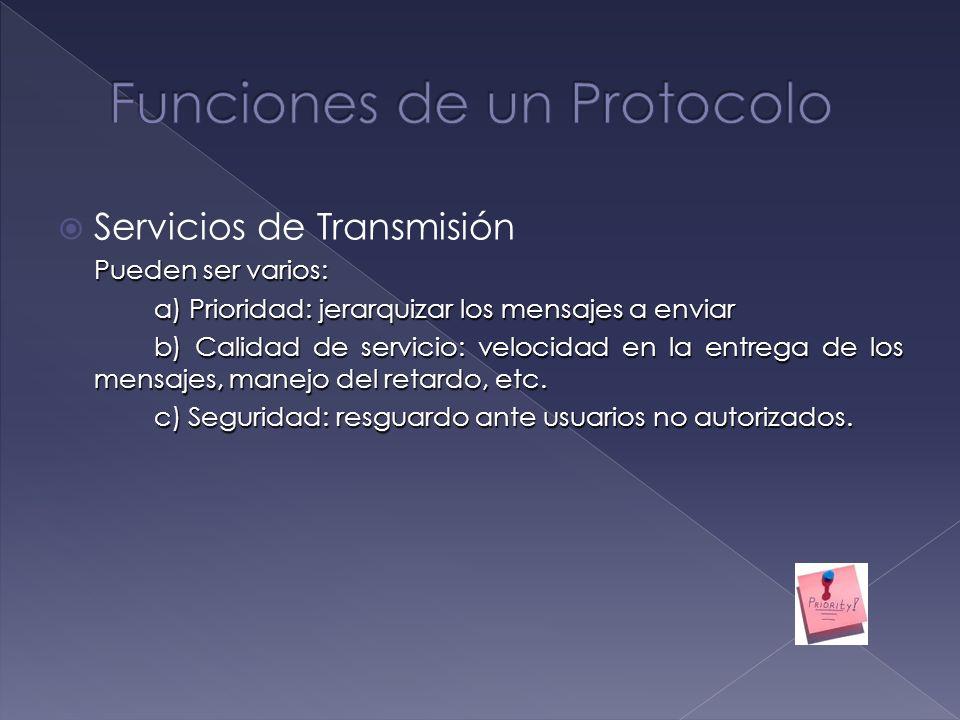 Servicios de Transmisión Pueden ser varios: a) Prioridad: jerarquizar los mensajes a enviar b) Calidad de servicio: velocidad en la entrega de los men