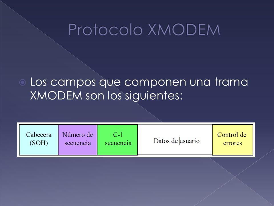 Los campos que componen una trama XMODEM son los siguientes:
