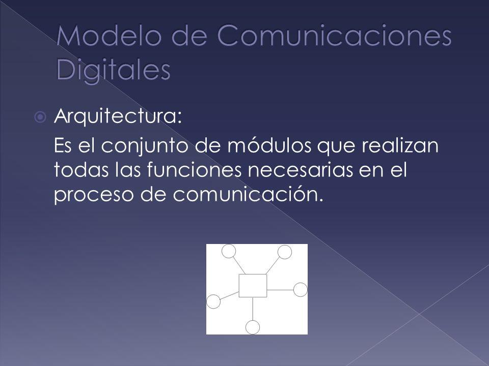 Directo/Indirecto Según la naturaleza de la comunicación.