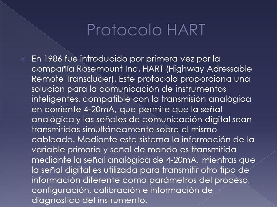 En 1986 fue introducido por primera vez por la compañía Rosemount Inc. HART (Highway Adressable Remote Transducer). Este protocolo proporciona una sol