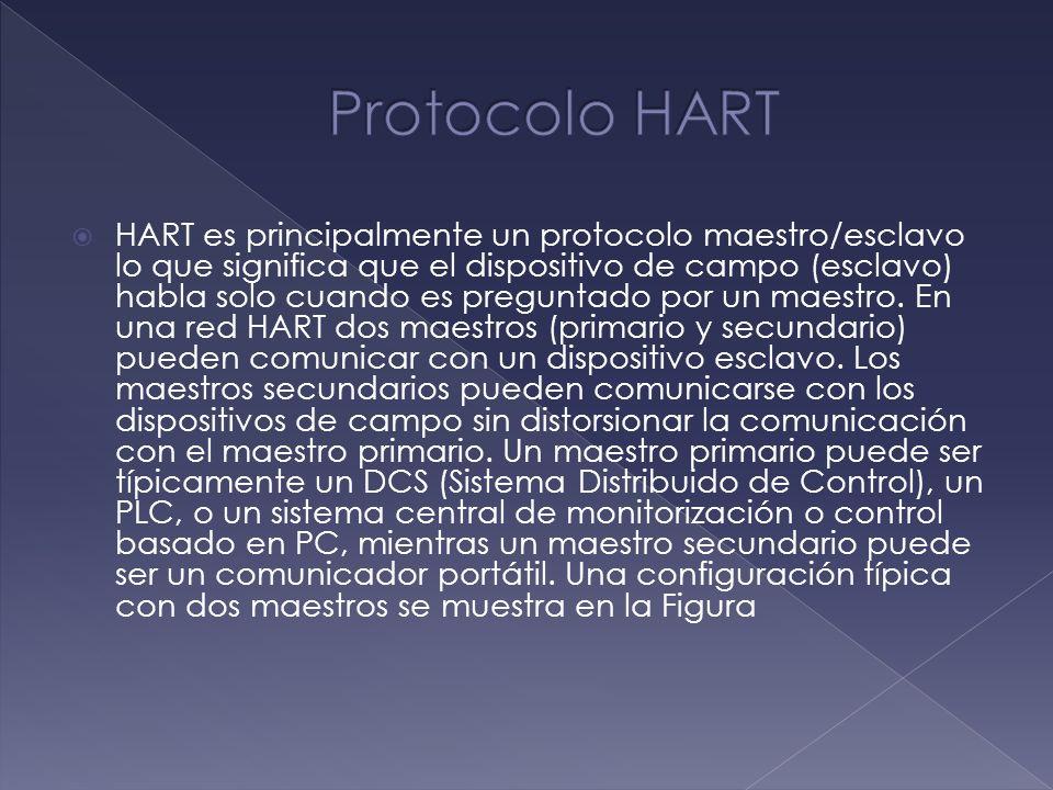 HART es principalmente un protocolo maestro/esclavo lo que significa que el dispositivo de campo (esclavo) habla solo cuando es preguntado por un maes