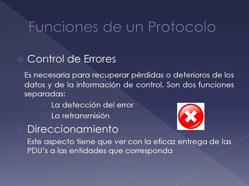 Control de Errores Es necesaria para recuperar pérdidas o deterioros de los datos y de la información de control. Son dos funciones separadas: a) La d
