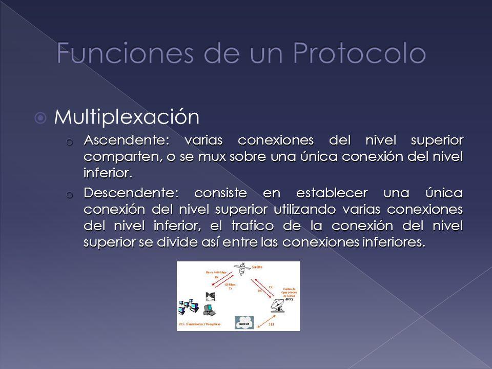 Multiplexación o Ascendente: varias conexiones del nivel superior comparten, o se mux sobre una única conexión del nivel inferior. o Descendente: cons