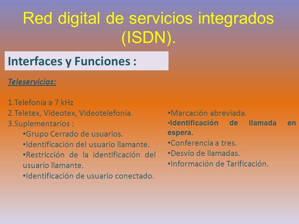 Red digital de servicios integrados (ISDN). Teleservicios: 1.Telefonía a 7 kHz 2.Teletex, Videotex, Videotelefonía. 3.Suplementarios : Grupo Cerrado d