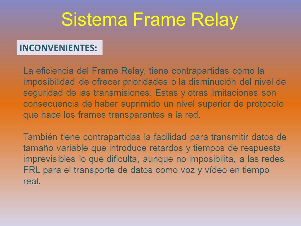 Sistema Frame Relay INCONVENIENTES: La eficiencia del Frame Relay, tiene contrapartidas como la imposibilidad de ofrecer prioridades o la disminución