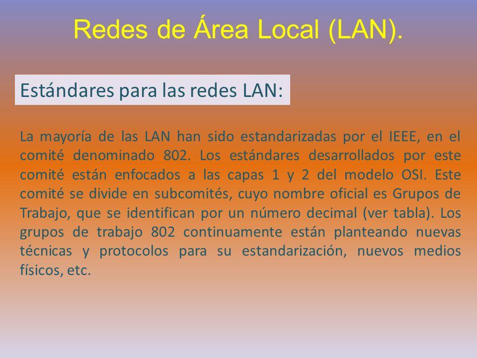 Redes de Área Local (LAN). Estándares para las redes LAN: La mayoría de las LAN han sido estandarizadas por el IEEE, en el comité denominado 802. Los