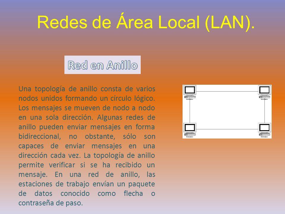 Redes de Área Local (LAN). Una topología de anillo consta de varios nodos unidos formando un círculo lógico. Los mensajes se mueven de nodo a nodo en