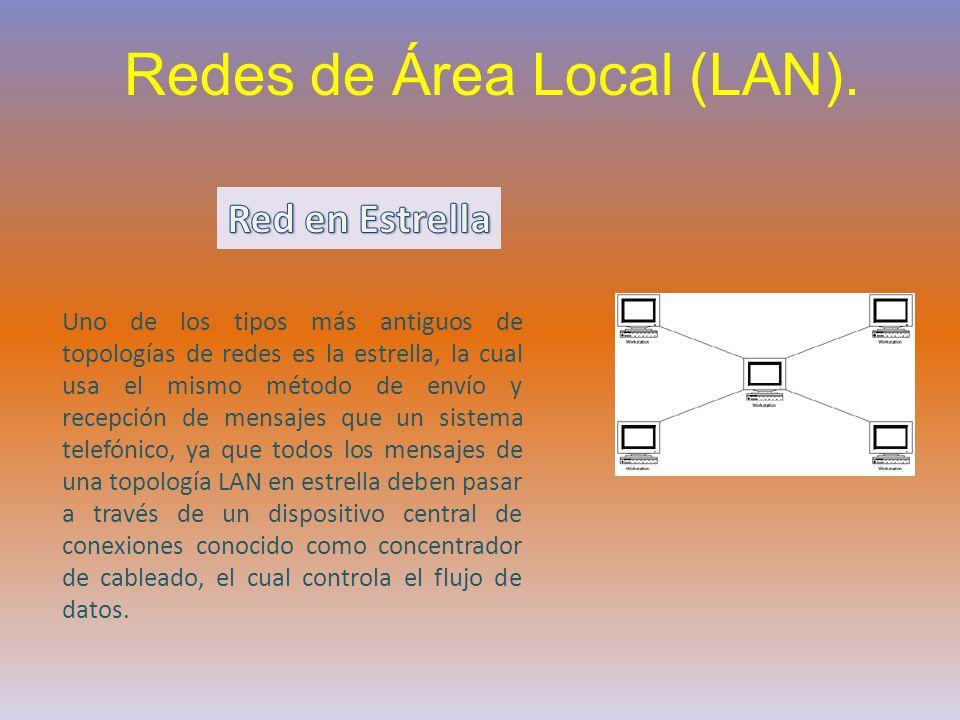 Redes de Área Local (LAN). Uno de los tipos más antiguos de topologías de redes es la estrella, la cual usa el mismo método de envío y recepción de me