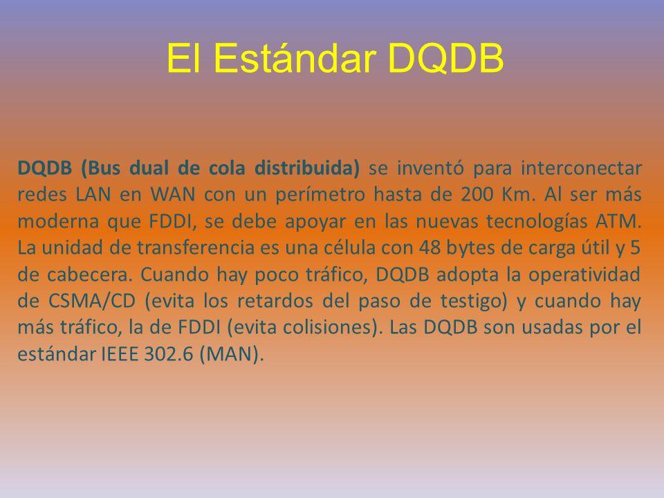 El Estándar DQDB DQDB (Bus dual de cola distribuida) se inventó para interconectar redes LAN en WAN con un perímetro hasta de 200 Km. Al ser más moder