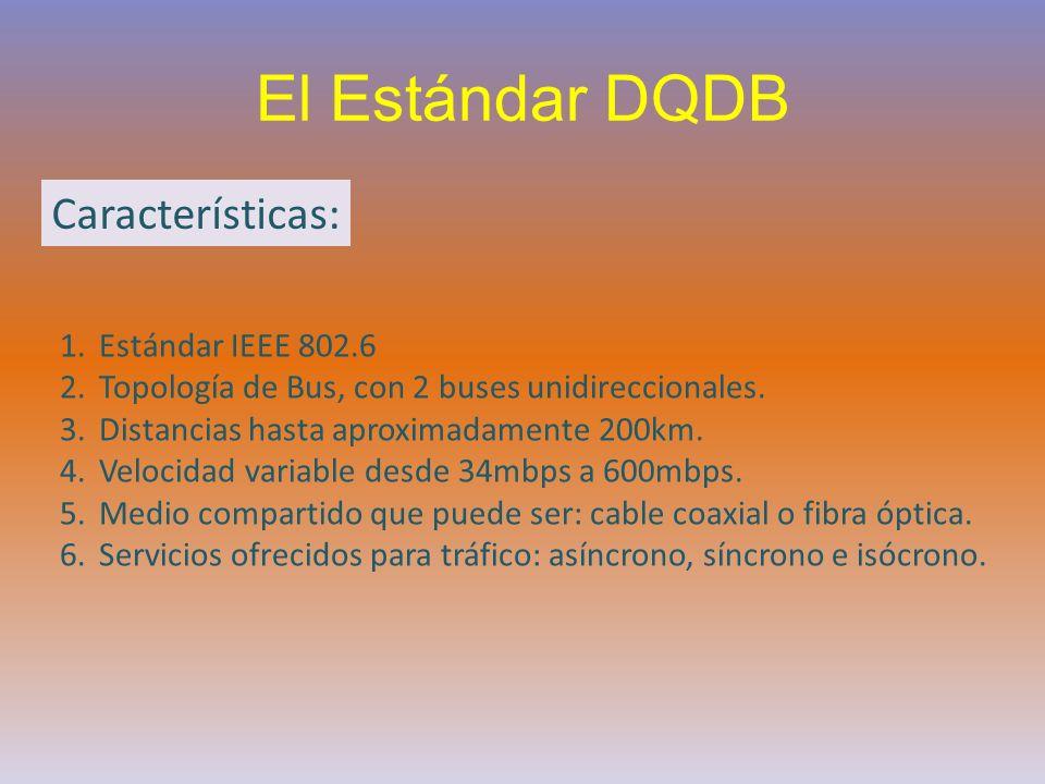 El Estándar DQDB Características: 1.Estándar IEEE 802.6 2.Topología de Bus, con 2 buses unidireccionales. 3.Distancias hasta aproximadamente 200km. 4.