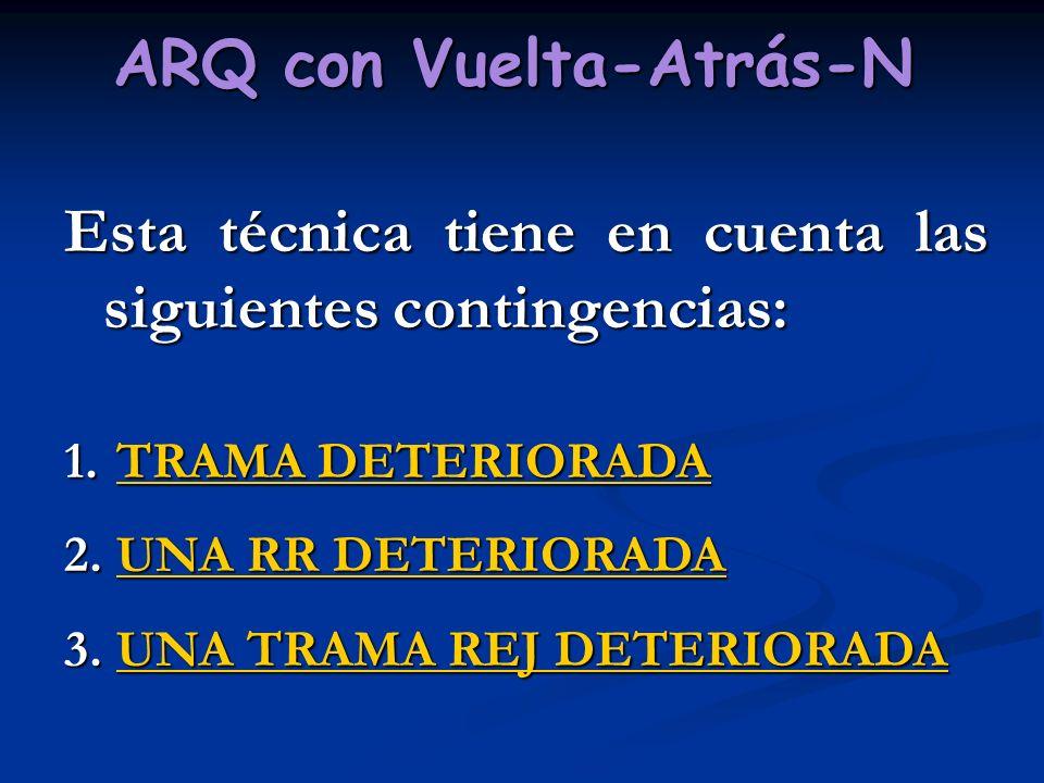 ARQ con Vuelta-Atrás-N Esta técnica tiene en cuenta las siguientes contingencias: 1. TRAMA DETERIORADA TRAMA DETERIORADATRAMA DETERIORADA 2. UNA RR DE