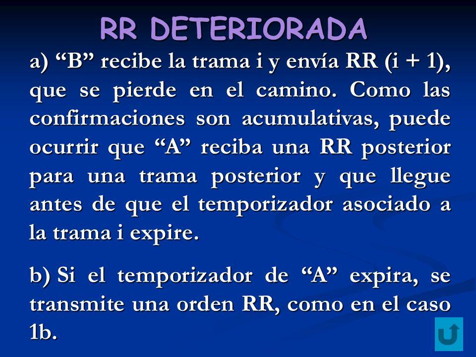 RR DETERIORADA a) B recibe la trama i y envía RR (i + 1), que se pierde en el camino. Como las confirmaciones son acumulativas, puede ocurrir que A re