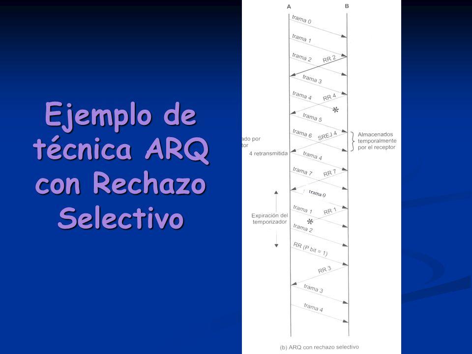 Ejemplo de técnica ARQ con Rechazo Selectivo trama 0