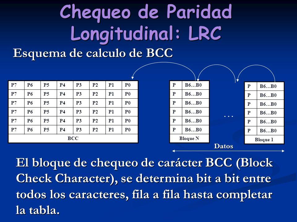 Chequeo de Paridad Longitudinal: LRC P7P6P5P4P3P2P1P0 P7P6P5P4P3P2P1P0 P7P6P5P4P3P2P1P0 P7P6P5P4P3P2P1P0 P7P6P5P4P3P2P1P0 P7P6P5P4P3P2P1P0 BCC PB6…B0